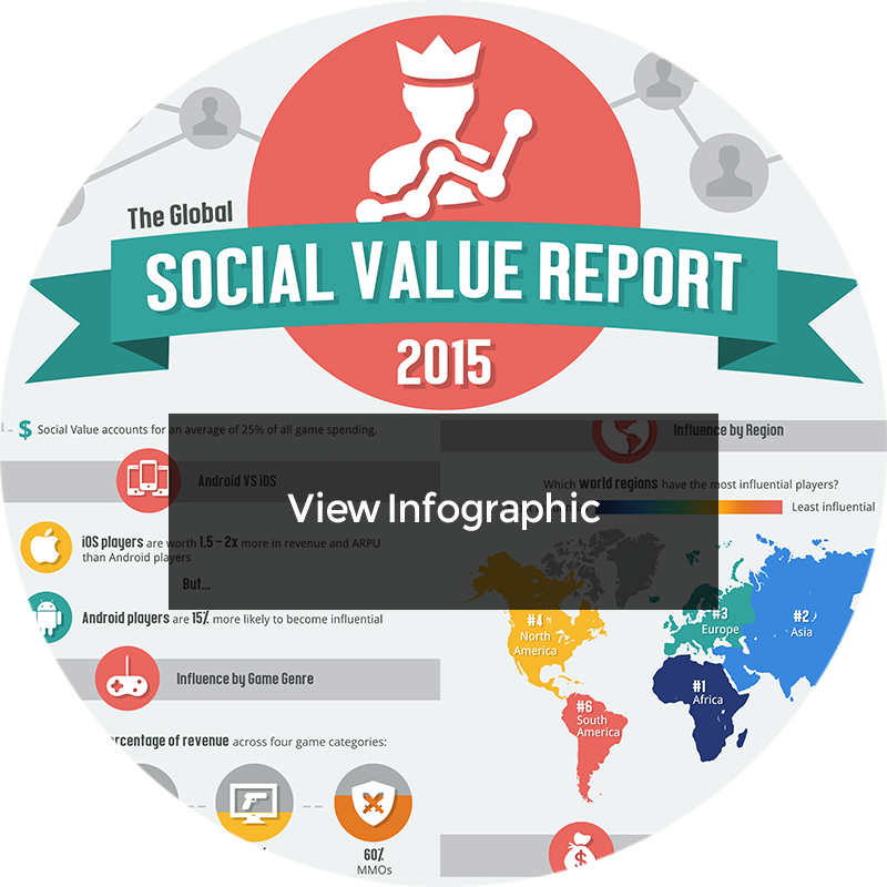 Social Value Global Report 2015